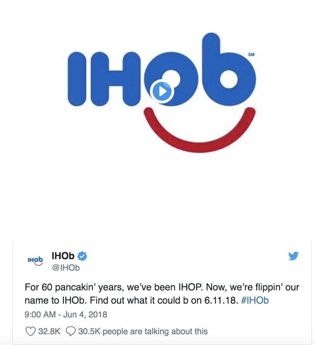 International House of Whaaaaa?: A rebrand story - PR Consultants ...